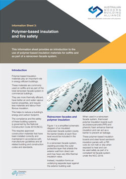 Polymer-based insulation and fire safety